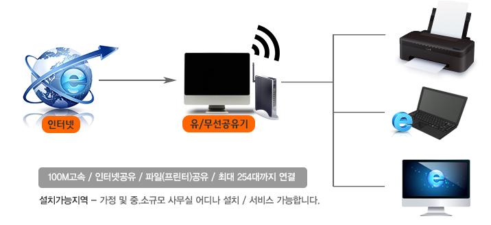 네트워크공유.jpg